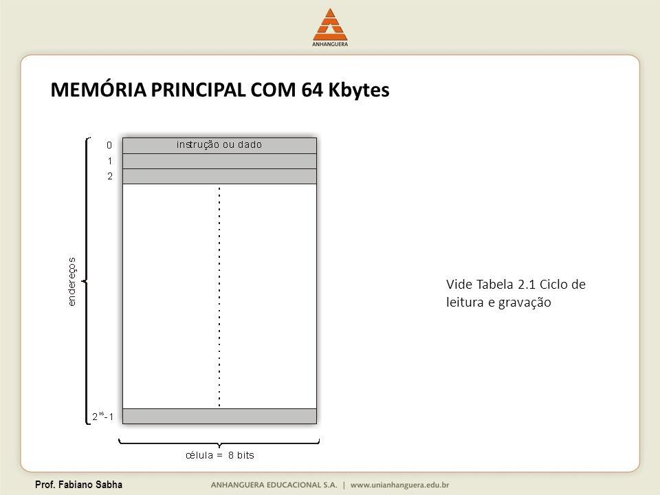 Prof. Fabiano Sabha MEMÓRIA PRINCIPAL COM 64 Kbytes Vide Tabela 2.1 Ciclo de leitura e gravação