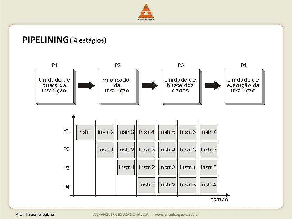 Prof. Fabiano Sabha PIPELINING ( 4 estágios)