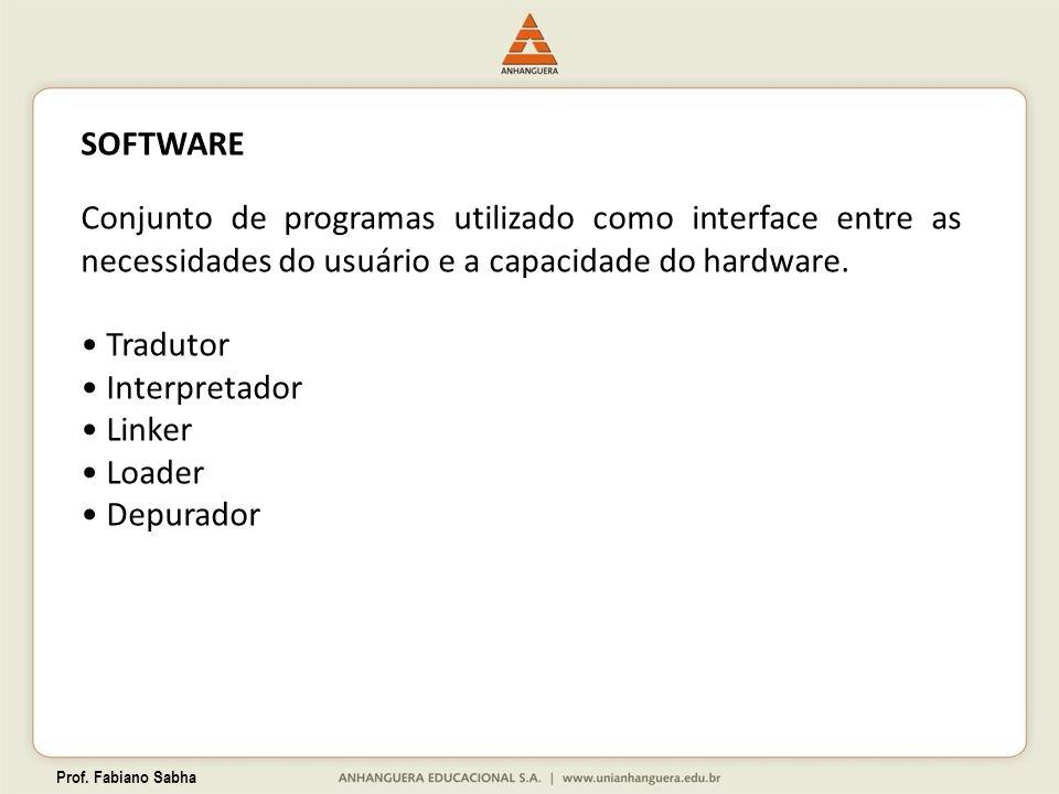 Prof. Fabiano Sabha SOFTWARE Conjunto de programas utilizado como interface entre as necessidades do usuário e a capacidade do hardware. Tradutor Inte