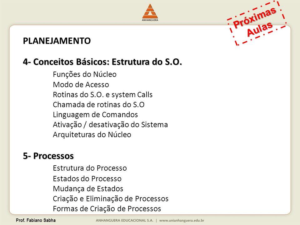 Prof. Fabiano Sabha PLANEJAMENTO 4- Conceitos Básicos: Estrutura do S.O. Funções do Núcleo Modo de Acesso Rotinas do S.O. e system Calls Chamada de ro