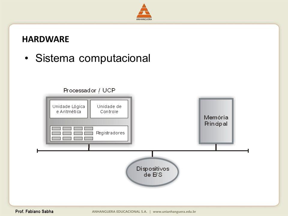 Prof. Fabiano Sabha HARDWARE Sistema computacional