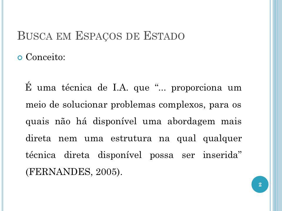 B USCA EM E SPAÇOS DE E STADO Questões Importantes: Existe garantia que o sistema para resolução de problemas encontrará uma solução.