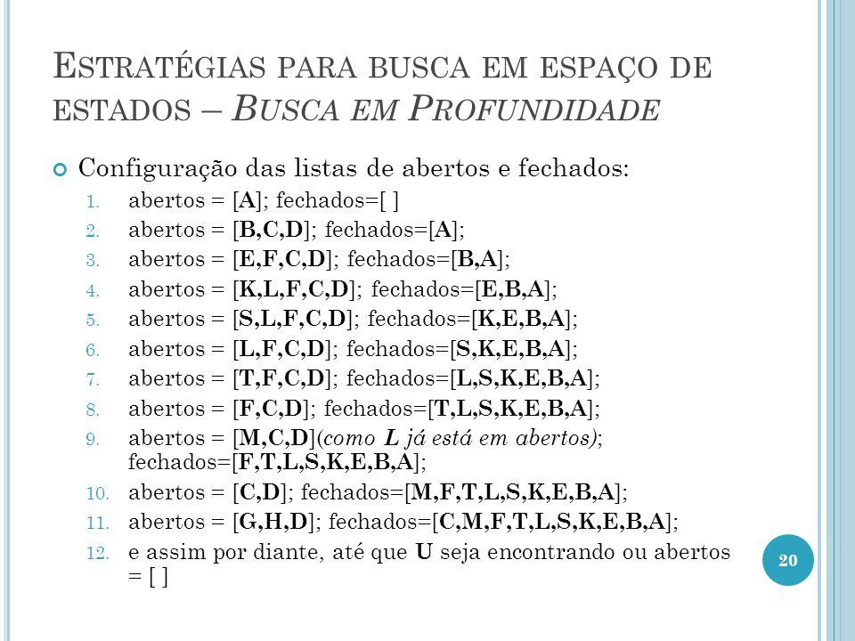 E STRATÉGIAS PARA BUSCA EM ESPAÇO DE ESTADOS – B USCA EM P ROFUNDIDADE Configuração das listas de abertos e fechados: 1.