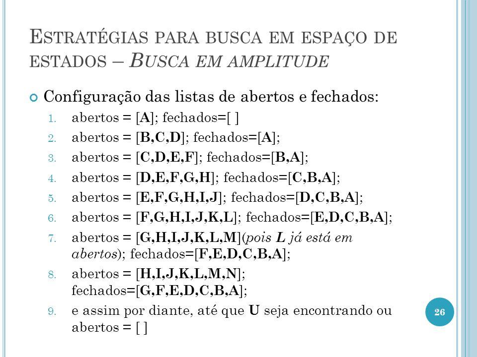 E STRATÉGIAS PARA BUSCA EM ESPAÇO DE ESTADOS – B USCA EM AMPLITUDE Configuração das listas de abertos e fechados: 1.