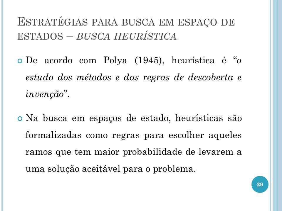E STRATÉGIAS PARA BUSCA EM ESPAÇO DE ESTADOS – BUSCA HEURÍSTICA De acordo com Polya (1945), heurística é o estudo dos métodos e das regras de descoberta e invenção.