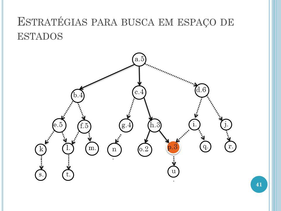 p.3 E STRATÉGIAS PARA BUSCA EM ESPAÇO DE ESTADOS a.5 b.4 d.6 c.4 e.5 f.5 g.4h.3 i.j.