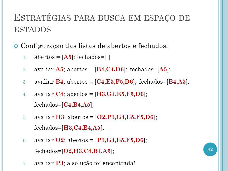 E STRATÉGIAS PARA BUSCA EM ESPAÇO DE ESTADOS Configuração das listas de abertos e fechados: 1.