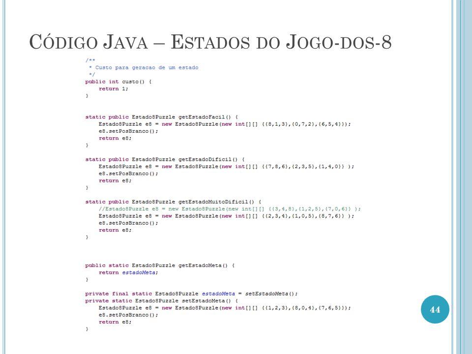 C ÓDIGO J AVA – E STADOS DO J OGO - DOS -8 44