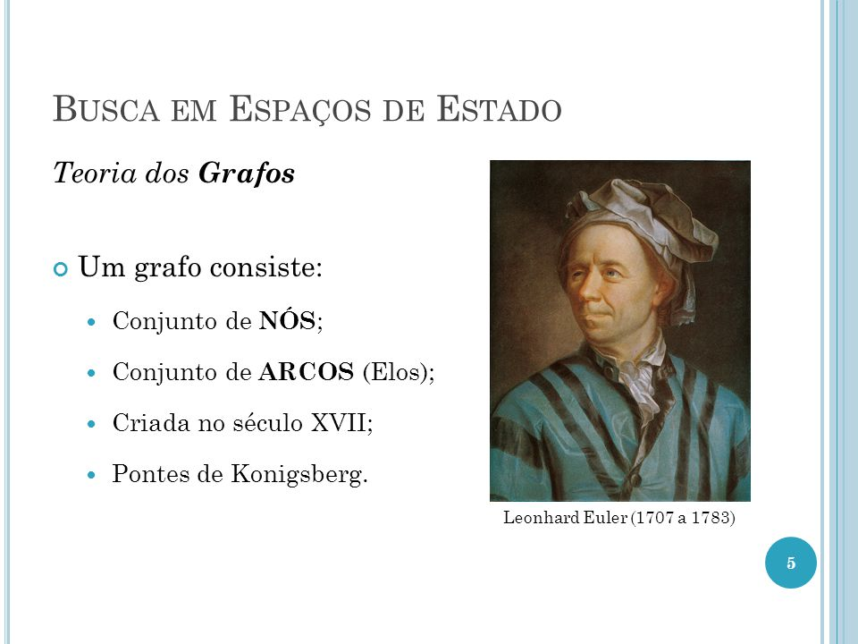 B USCA EM E SPAÇOS DE E STADO Teoria dos Grafos Um grafo consiste: Conjunto de NÓS ; Conjunto de ARCOS (Elos); Criada no século XVII; Pontes de Konigsberg.