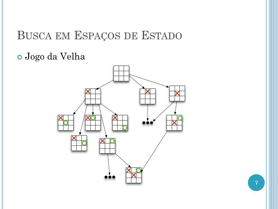 B USCA EM E SPAÇOS DE E STADO Web site http://www.aharef.info/static/htmlgraph/ 8