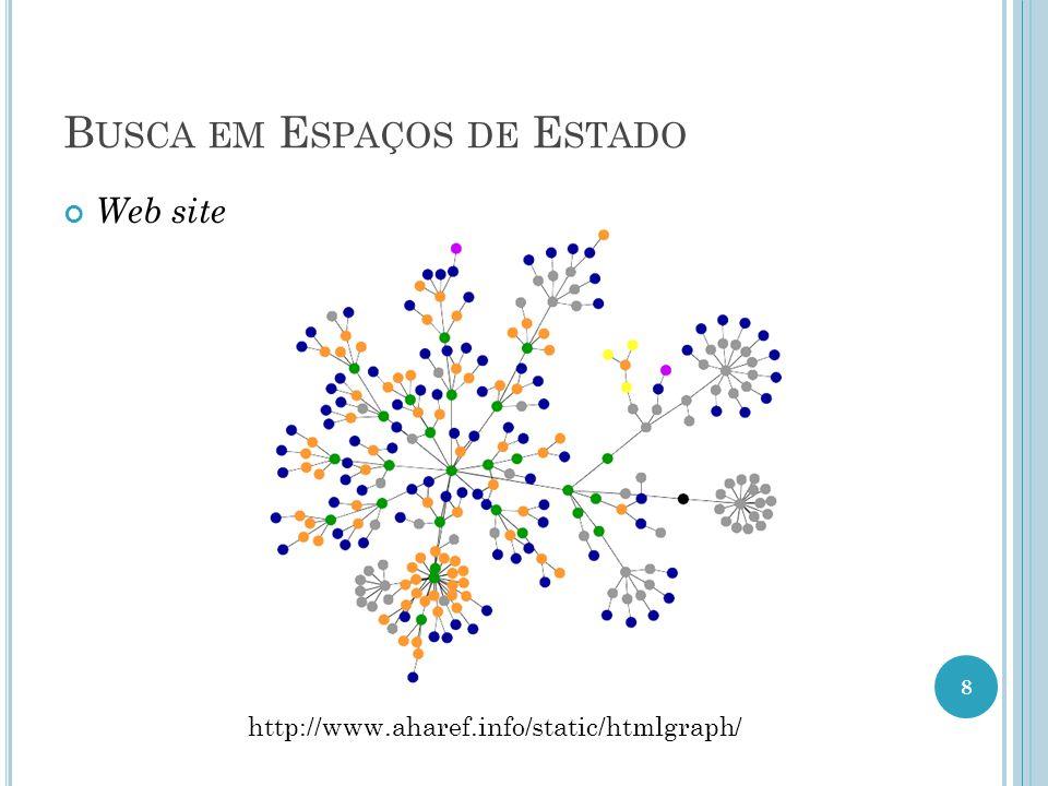 E STRATÉGIAS PARA BUSCA EM ESPAÇO DE ESTADOS – B USCA EM P ROFUNDIDADE Nesse algoritmo os estados descendentes são adicionados e removidos a partir do final esquerdo da lista de abertos.