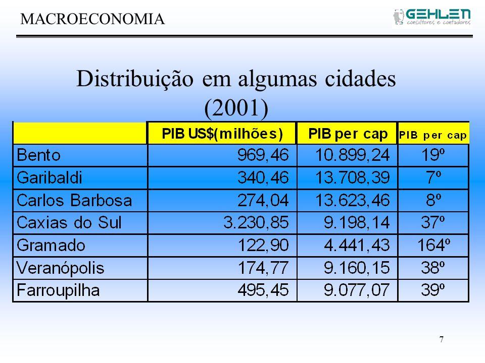 7 MACROECONOMIA Distribuição em algumas cidades (2001)