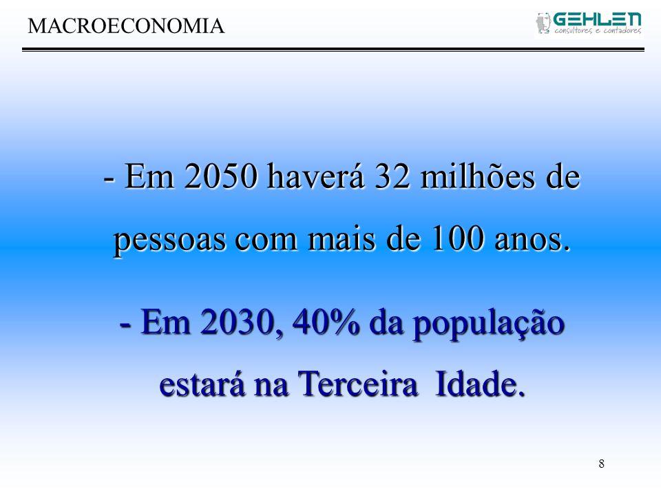 8 MACROECONOMIA - Em 2050 haverá 32 milhões de pessoas com mais de 100 anos.