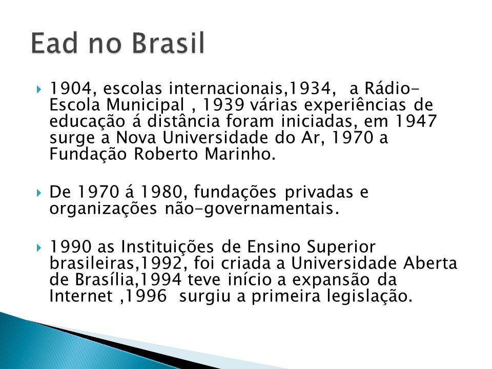 1904, escolas internacionais,1934, a Rádio- Escola Municipal, 1939 várias experiências de educação á distância foram iniciadas, em 1947 surge a Nova Universidade do Ar, 1970 a Fundação Roberto Marinho.