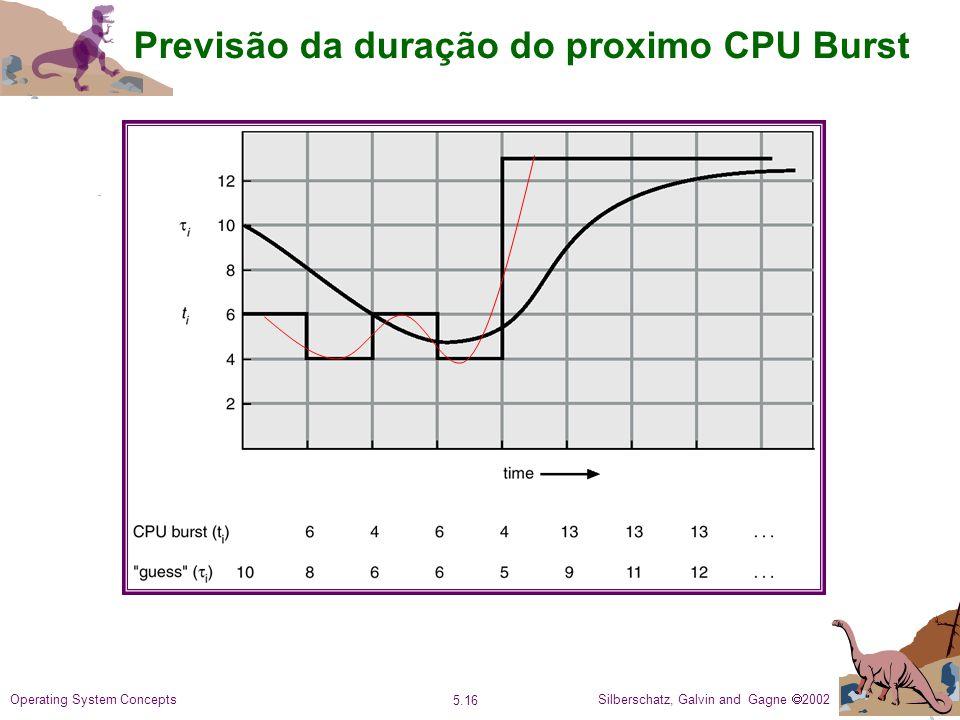 Silberschatz, Galvin and Gagne 2002 5.16 Operating System Concepts Previsão da duração do proximo CPU Burst