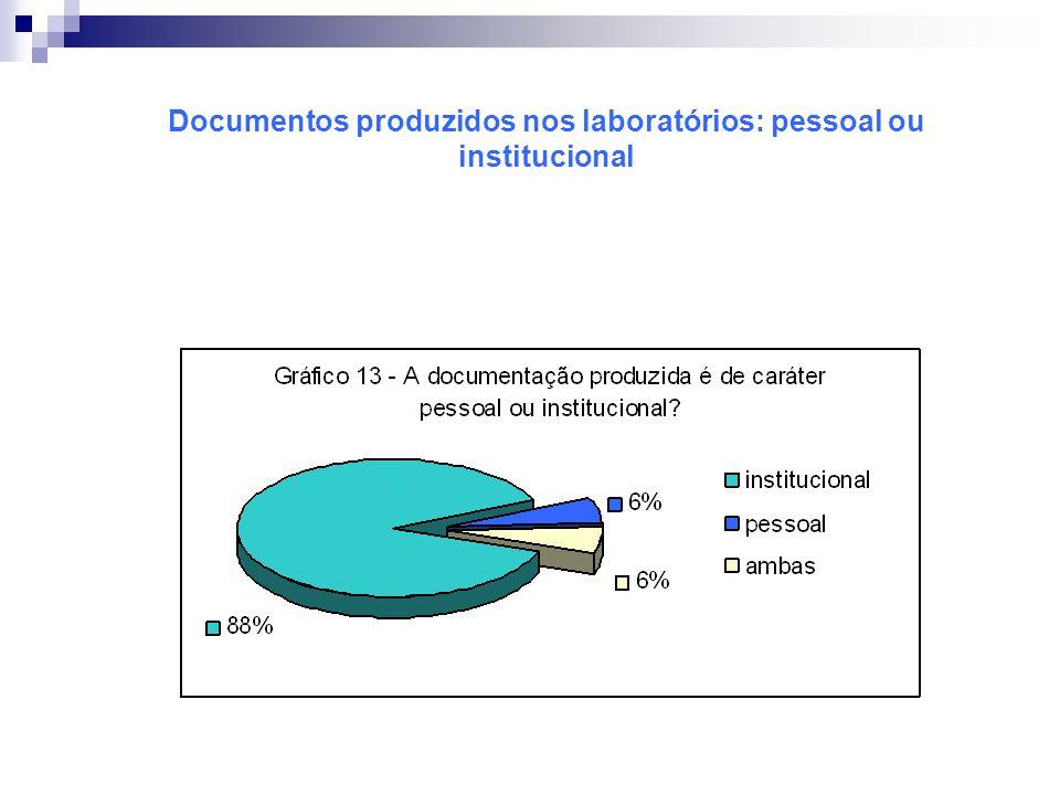 Documentos produzidos nos laboratórios: pessoal ou institucional