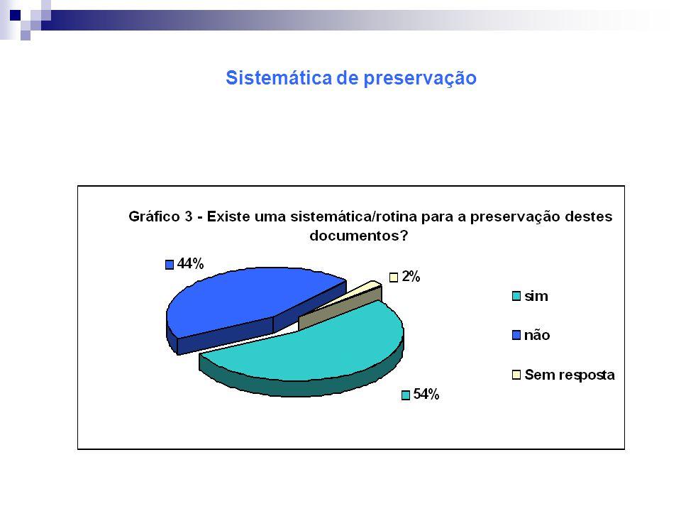 Sistemática de preservação