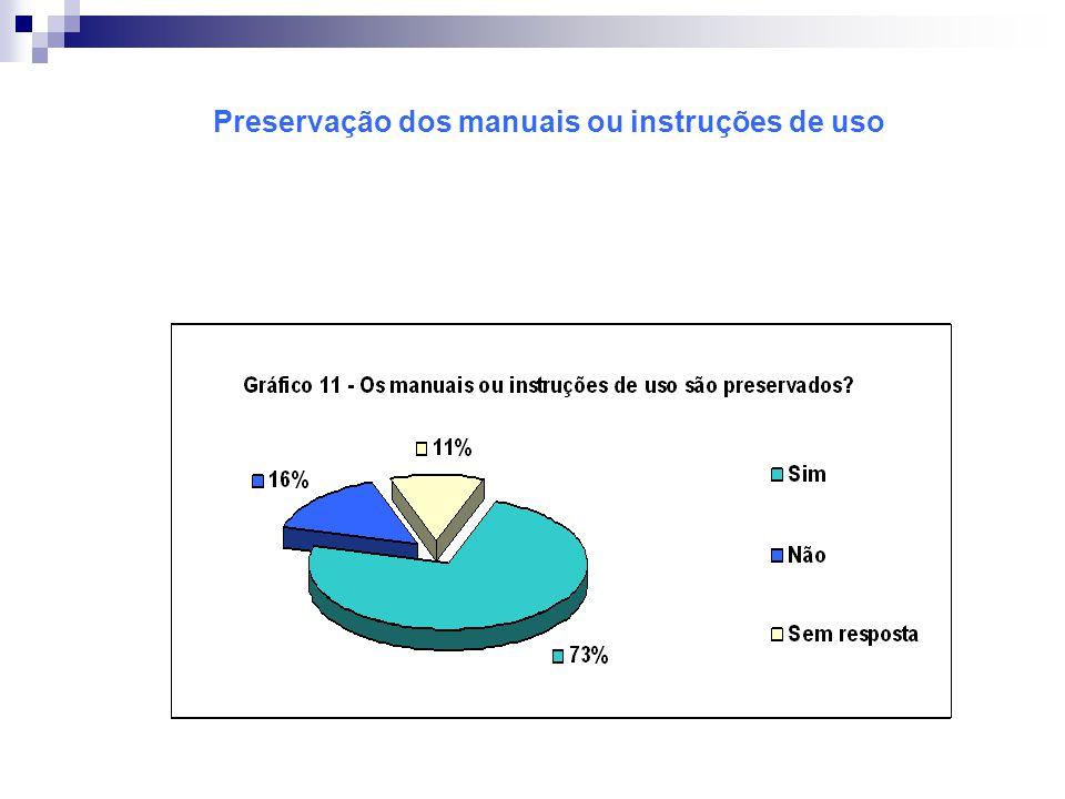 Preservação dos manuais ou instruções de uso