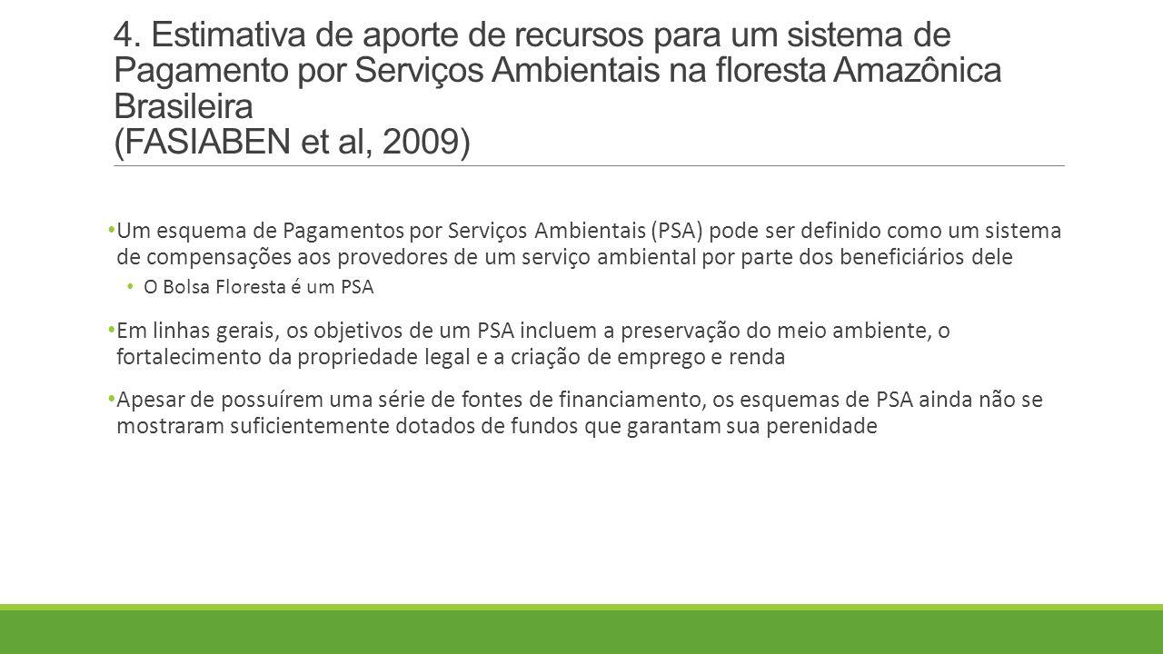 4. Estimativa de aporte de recursos para um sistema de Pagamento por Serviços Ambientais na floresta Amazônica Brasileira (FASIABEN et al, 2009) Um es