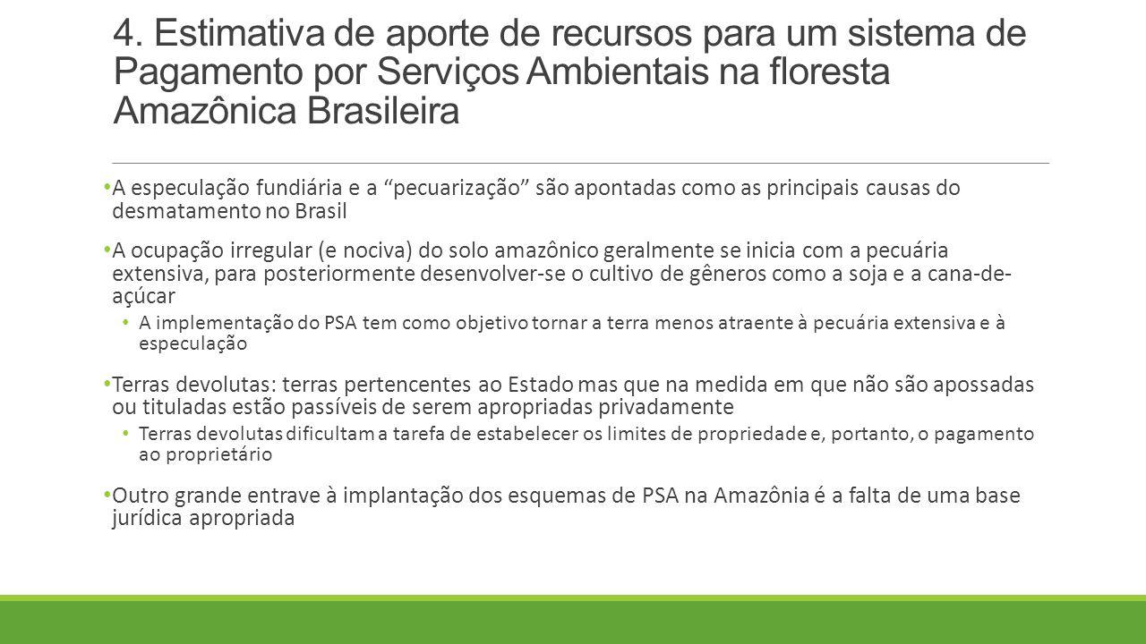 4. Estimativa de aporte de recursos para um sistema de Pagamento por Serviços Ambientais na floresta Amazônica Brasileira A especulação fundiária e a