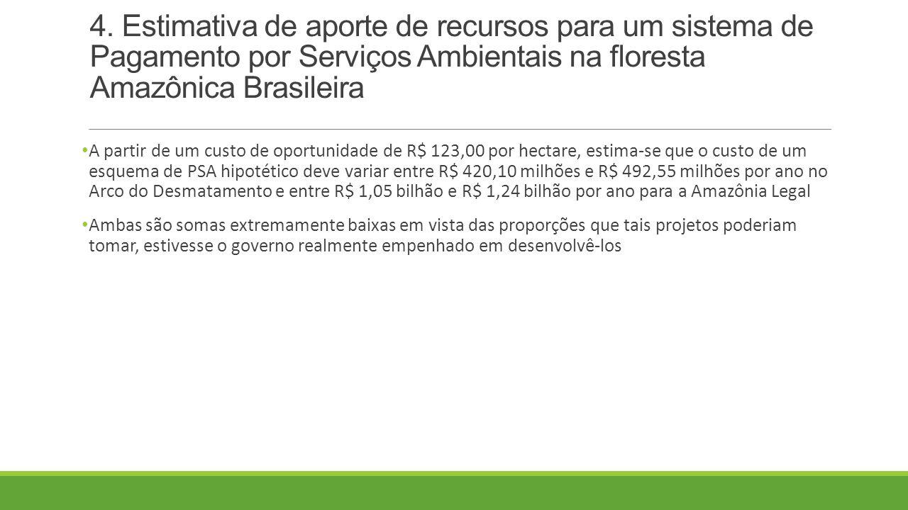 4. Estimativa de aporte de recursos para um sistema de Pagamento por Serviços Ambientais na floresta Amazônica Brasileira A partir de um custo de opor