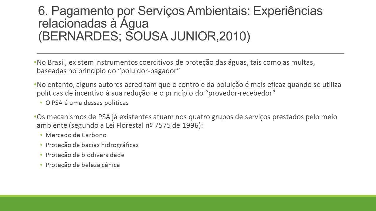 6. Pagamento por Serviços Ambientais: Experiências relacionadas à Água (BERNARDES; SOUSA JUNIOR,2010) No Brasil, existem instrumentos coercitivos de p