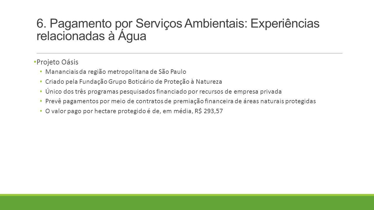 6. Pagamento por Serviços Ambientais: Experiências relacionadas à Água Projeto Oásis Mananciais da região metropolitana de São Paulo Criado pela Funda
