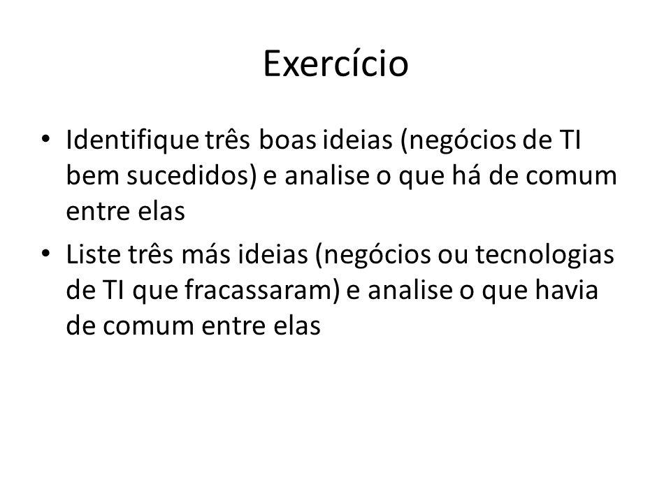 Exercício Identifique três boas ideias (negócios de TI bem sucedidos) e analise o que há de comum entre elas Liste três más ideias (negócios ou tecnol
