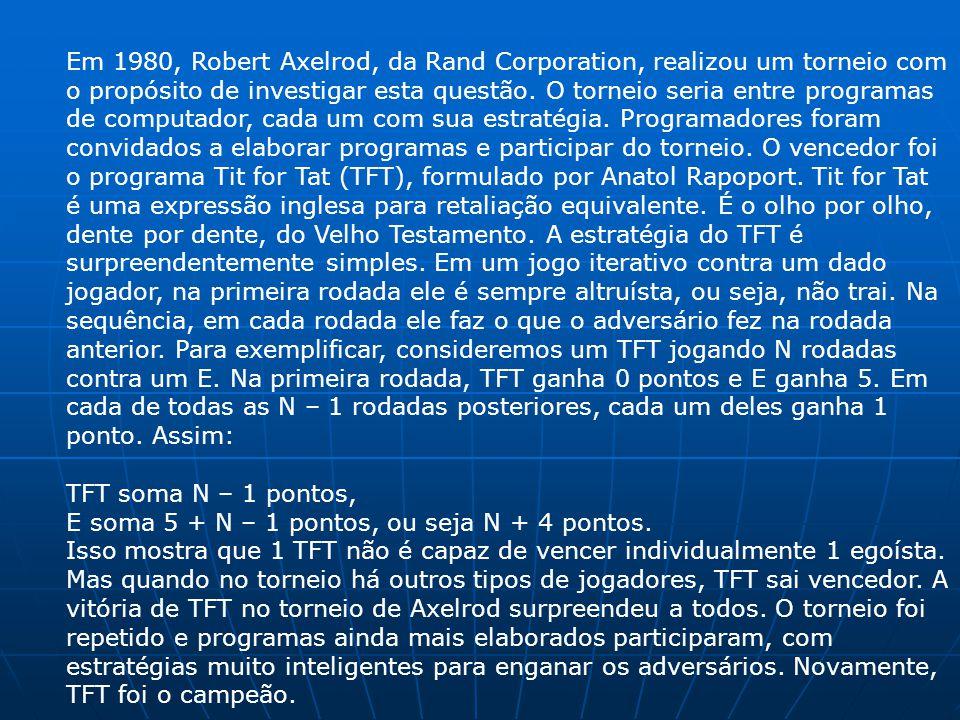 Em 1980, Robert Axelrod, da Rand Corporation, realizou um torneio com o propósito de investigar esta questão.