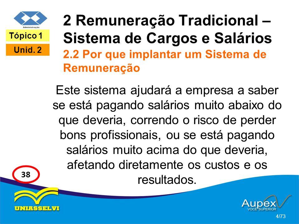 2 Remuneração Tradicional – Sistema de Cargos e Salários 2.2 Por que implantar um Sistema de Remuneração Este sistema ajudará a empresa a saber se est
