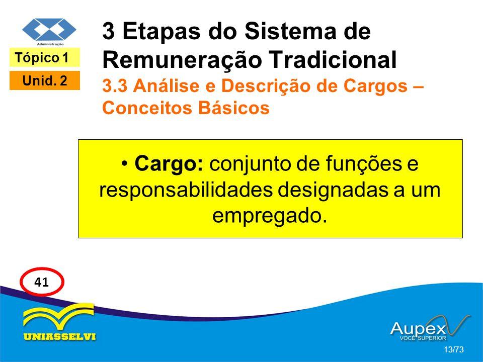 3 Etapas do Sistema de Remuneração Tradicional 3.3 Análise e Descrição de Cargos – Conceitos Básicos Cargo: conjunto de funções e responsabilidades de