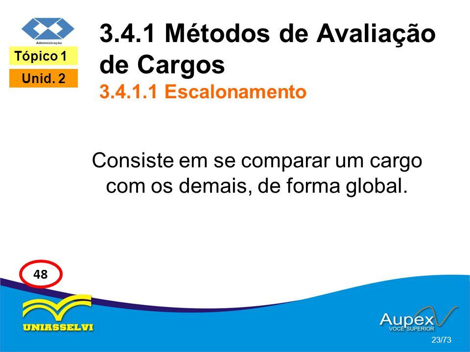3.4.1 Métodos de Avaliação de Cargos 3.4.1.1 Escalonamento Consiste em se comparar um cargo com os demais, de forma global. 23/73 Tópico 1 Unid. 2 48