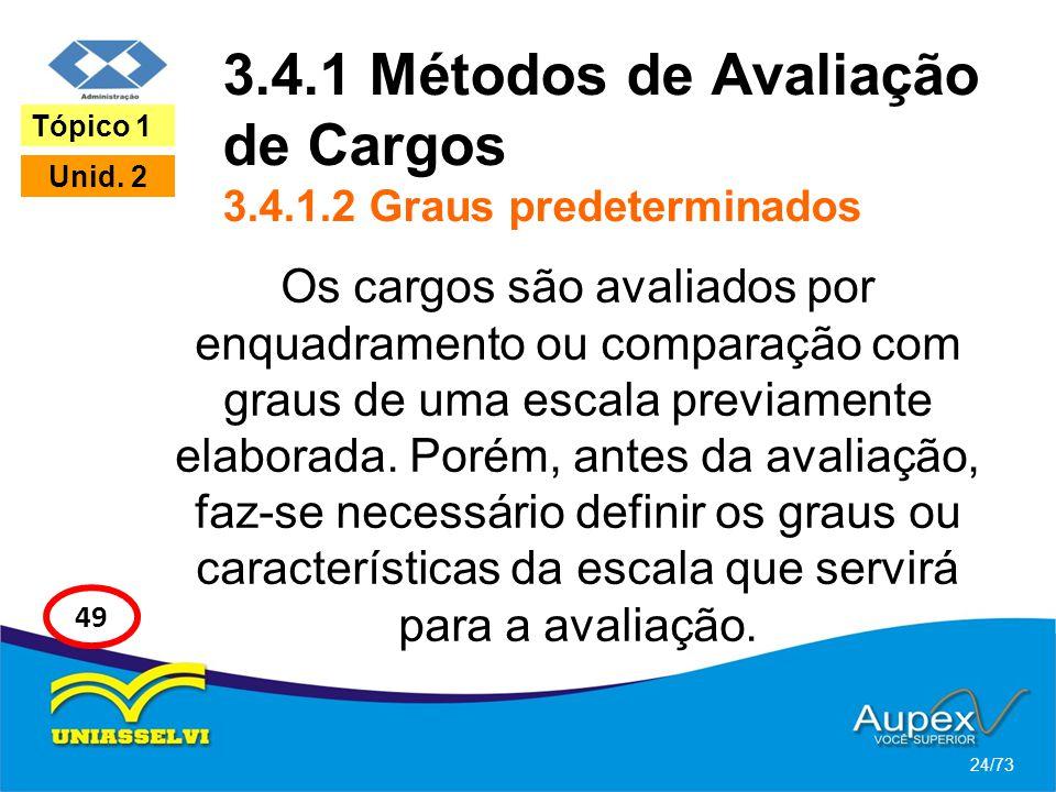 3.4.1 Métodos de Avaliação de Cargos 3.4.1.2 Graus predeterminados Os cargos são avaliados por enquadramento ou comparação com graus de uma escala pre