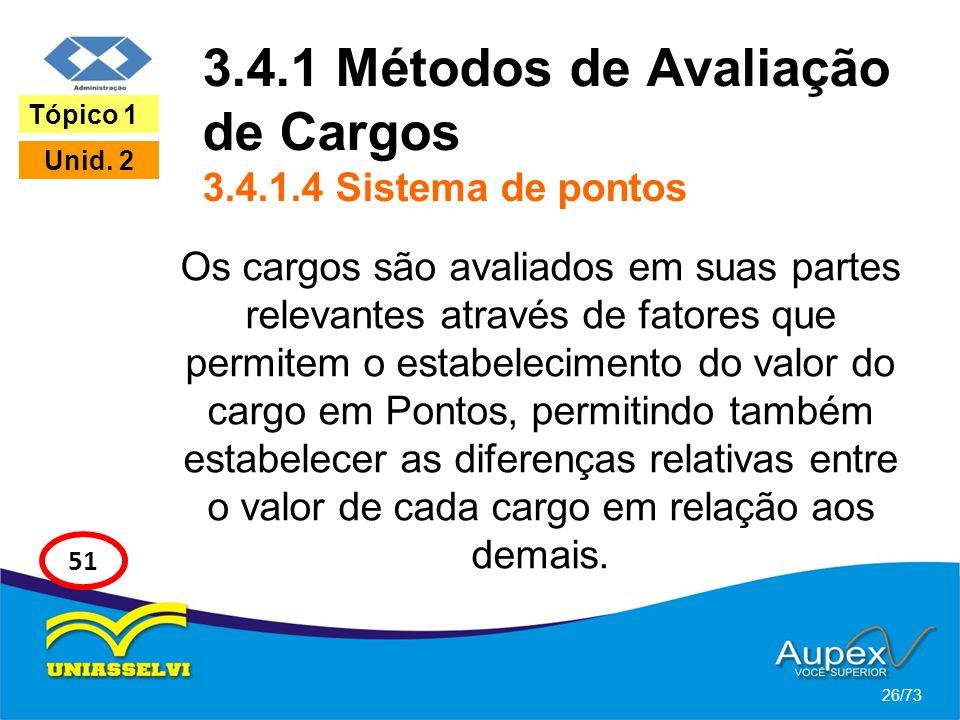 3.4.1 Métodos de Avaliação de Cargos 3.4.1.4 Sistema de pontos Os cargos são avaliados em suas partes relevantes através de fatores que permitem o est