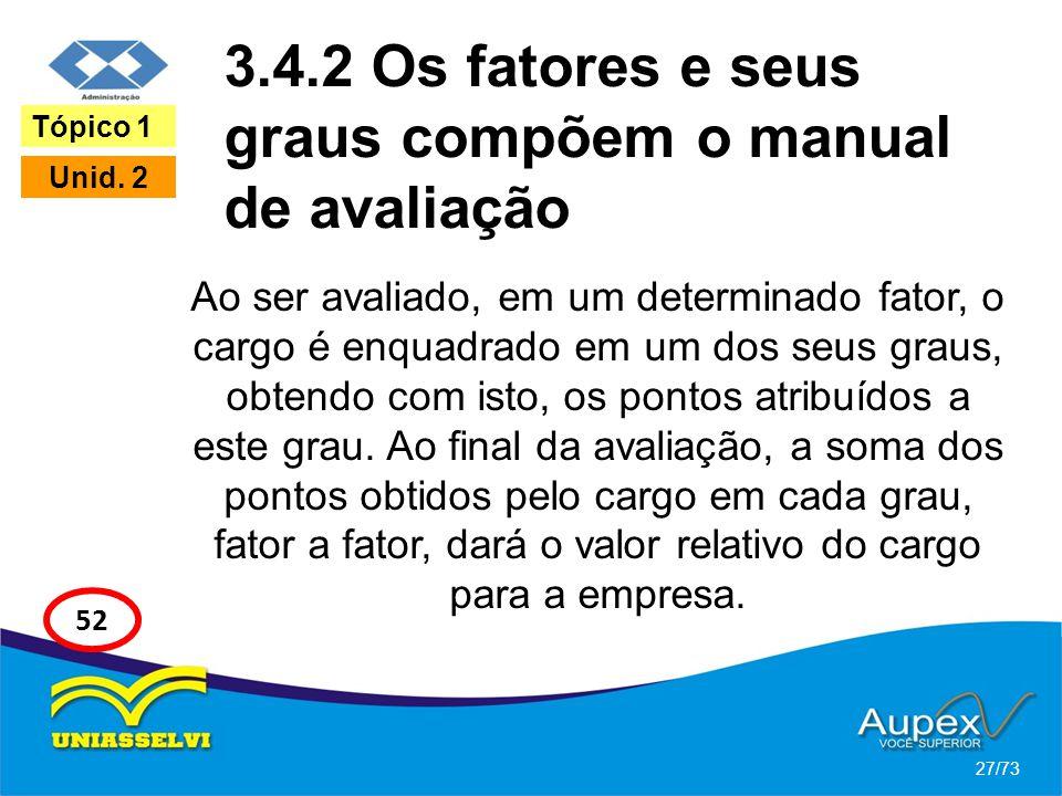 3.4.2 Os fatores e seus graus compõem o manual de avaliação Ao ser avaliado, em um determinado fator, o cargo é enquadrado em um dos seus graus, obten