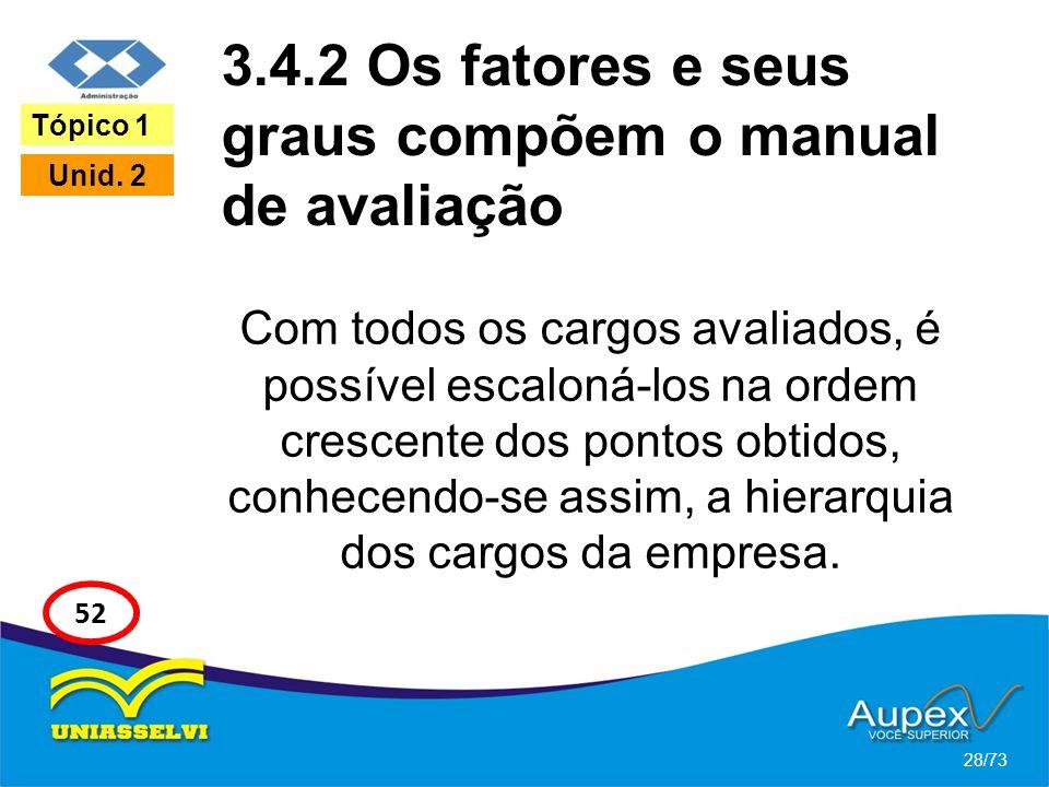 3.4.2 Os fatores e seus graus compõem o manual de avaliação Com todos os cargos avaliados, é possível escaloná-los na ordem crescente dos pontos obtid