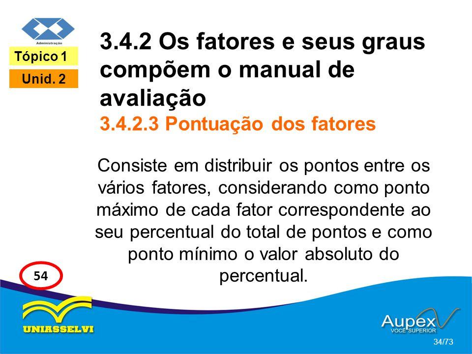 3.4.2 Os fatores e seus graus compõem o manual de avaliação 3.4.2.3 Pontuação dos fatores Consiste em distribuir os pontos entre os vários fatores, co