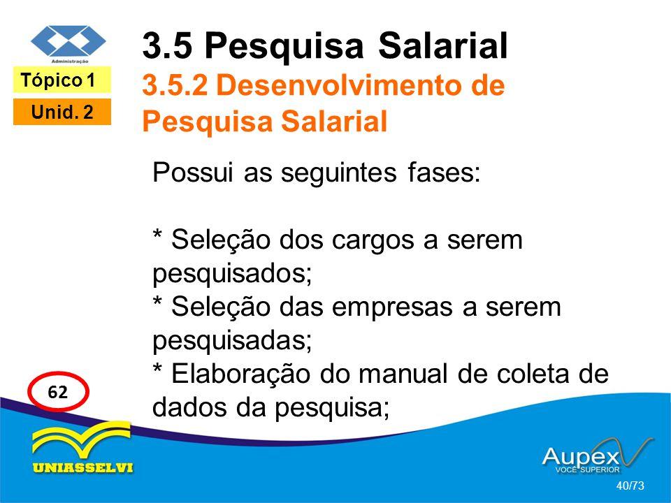 3.5 Pesquisa Salarial 3.5.2 Desenvolvimento de Pesquisa Salarial Possui as seguintes fases: * Seleção dos cargos a serem pesquisados; * Seleção das em