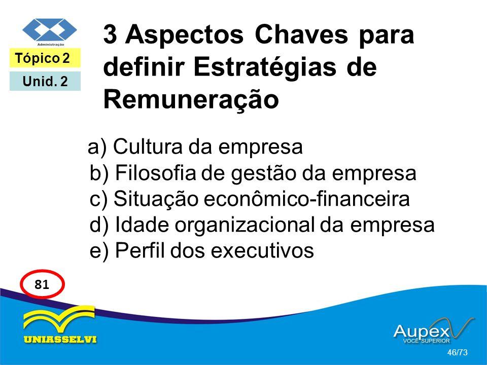 3 Aspectos Chaves para definir Estratégias de Remuneração a) Cultura da empresa b) Filosofia de gestão da empresa c) Situação econômico-financeira d)