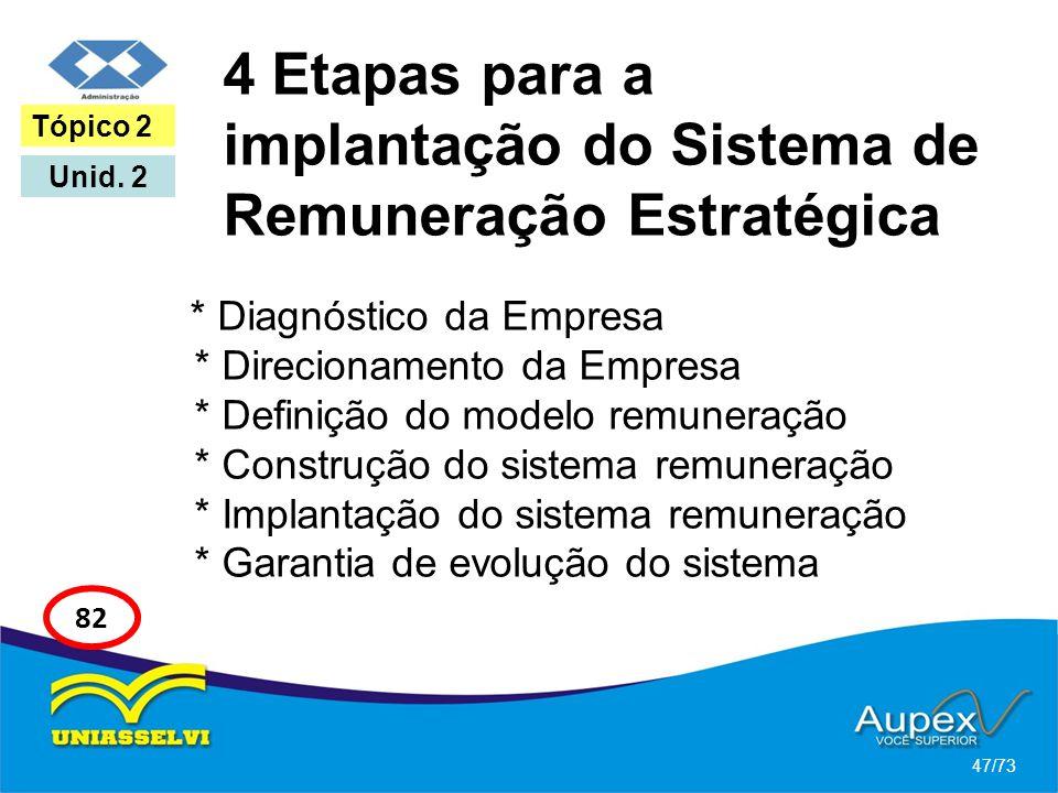 4 Etapas para a implantação do Sistema de Remuneração Estratégica * Diagnóstico da Empresa * Direcionamento da Empresa * Definição do modelo remuneraç