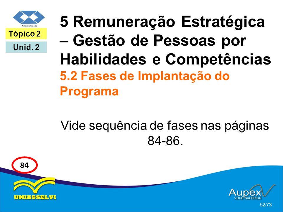 5 Remuneração Estratégica – Gestão de Pessoas por Habilidades e Competências 5.2 Fases de Implantação do Programa Vide sequência de fases nas páginas