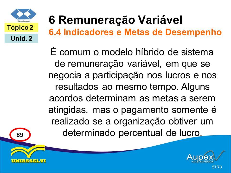 6 Remuneração Variável 6.4 Indicadores e Metas de Desempenho É comum o modelo híbrido de sistema de remuneração variável, em que se negocia a particip