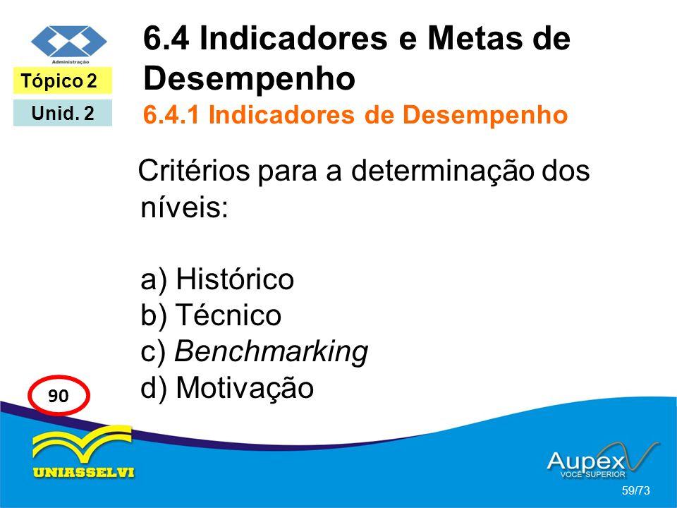 6.4 Indicadores e Metas de Desempenho 6.4.1 Indicadores de Desempenho Critérios para a determinação dos níveis: a) Histórico b) Técnico c) Benchmarkin