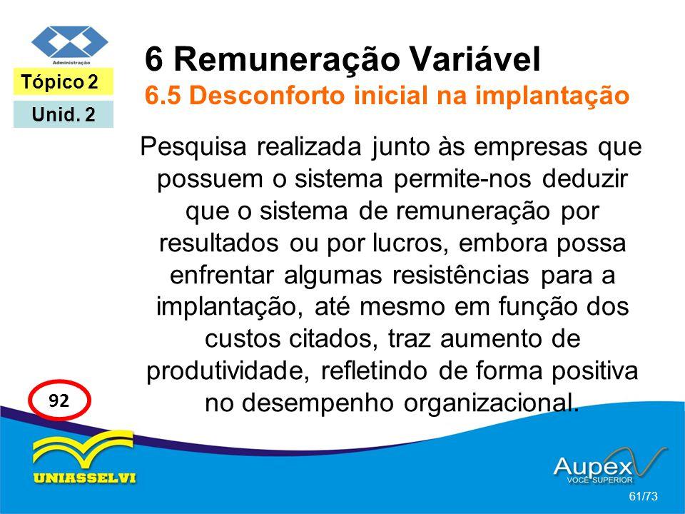 6 Remuneração Variável 6.5 Desconforto inicial na implantação Pesquisa realizada junto às empresas que possuem o sistema permite-nos deduzir que o sis