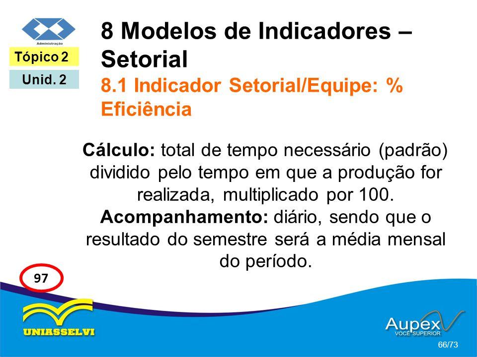 8 Modelos de Indicadores – Setorial 8.1 Indicador Setorial/Equipe: % Eficiência Cálculo: total de tempo necessário (padrão) dividido pelo tempo em que