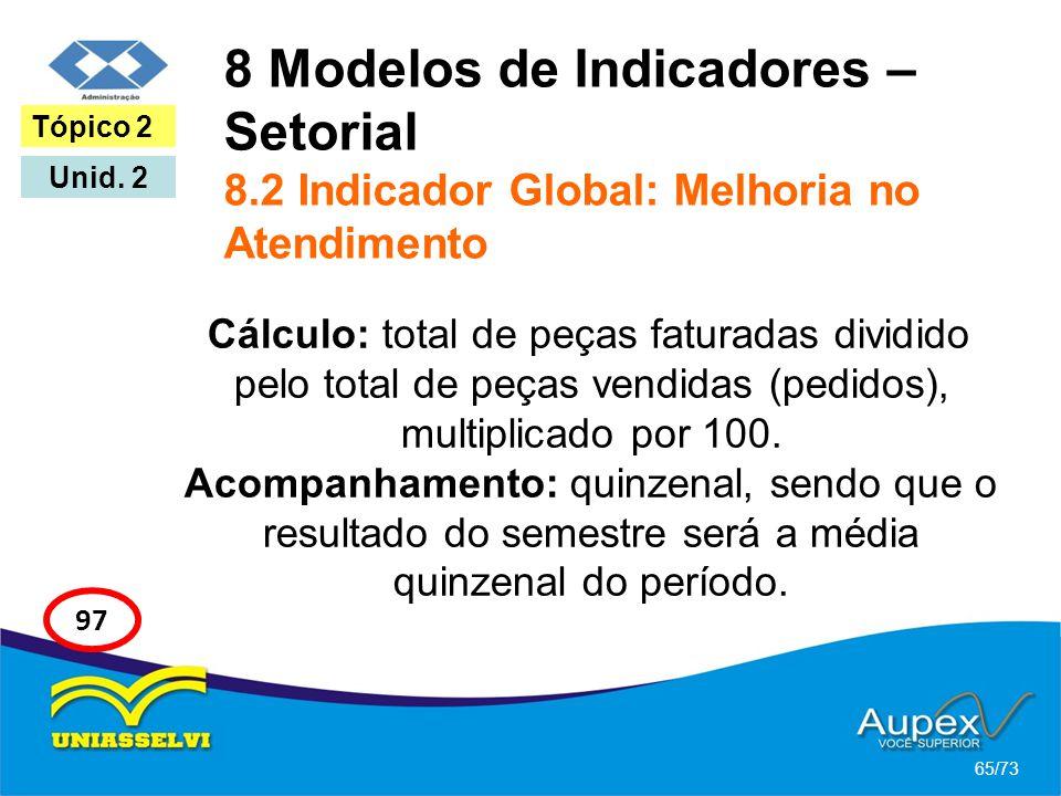 8 Modelos de Indicadores – Setorial 8.2 Indicador Global: Melhoria no Atendimento Cálculo: total de peças faturadas dividido pelo total de peças vendi