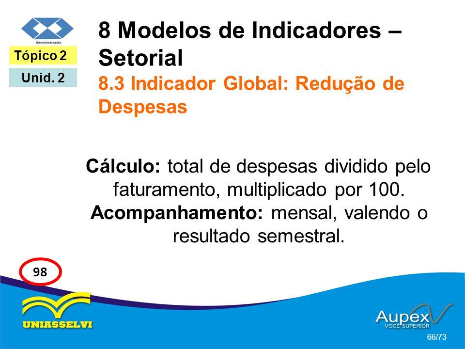 8 Modelos de Indicadores – Setorial 8.3 Indicador Global: Redução de Despesas Cálculo: total de despesas dividido pelo faturamento, multiplicado por 1