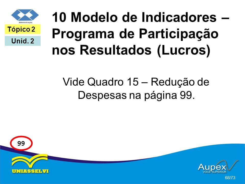 10 Modelo de Indicadores – Programa de Participação nos Resultados (Lucros) Vide Quadro 15 – Redução de Despesas na página 99. 68/73 Tópico 2 Unid. 2