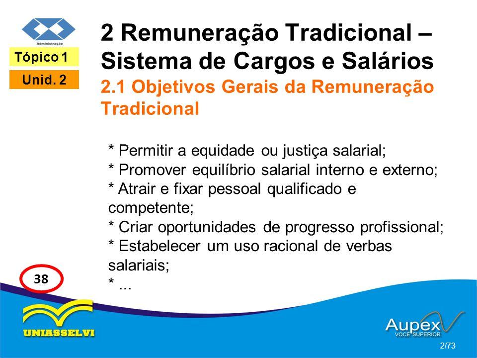 2 Remuneração Tradicional – Sistema de Cargos e Salários 2.1 Objetivos Gerais da Remuneração Tradicional * Permitir a equidade ou justiça salarial; *