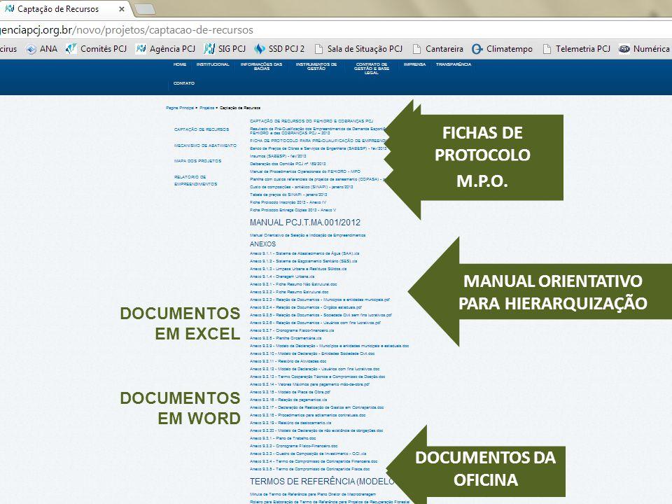 RESULTADOS REFERÊNCIAS DE CUSTO FICHAS DE PROTOCOLO M.P.O. MANUAL ORIENTATIVO PARA HIERARQUIZAÇÃO MODELOS DE T.R. DOCUMENTOS DA OFICINA DOCUMENTOS EM